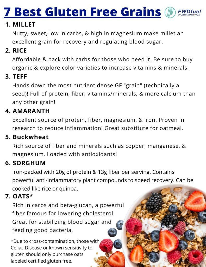 Printable download gluten free grains list pdf